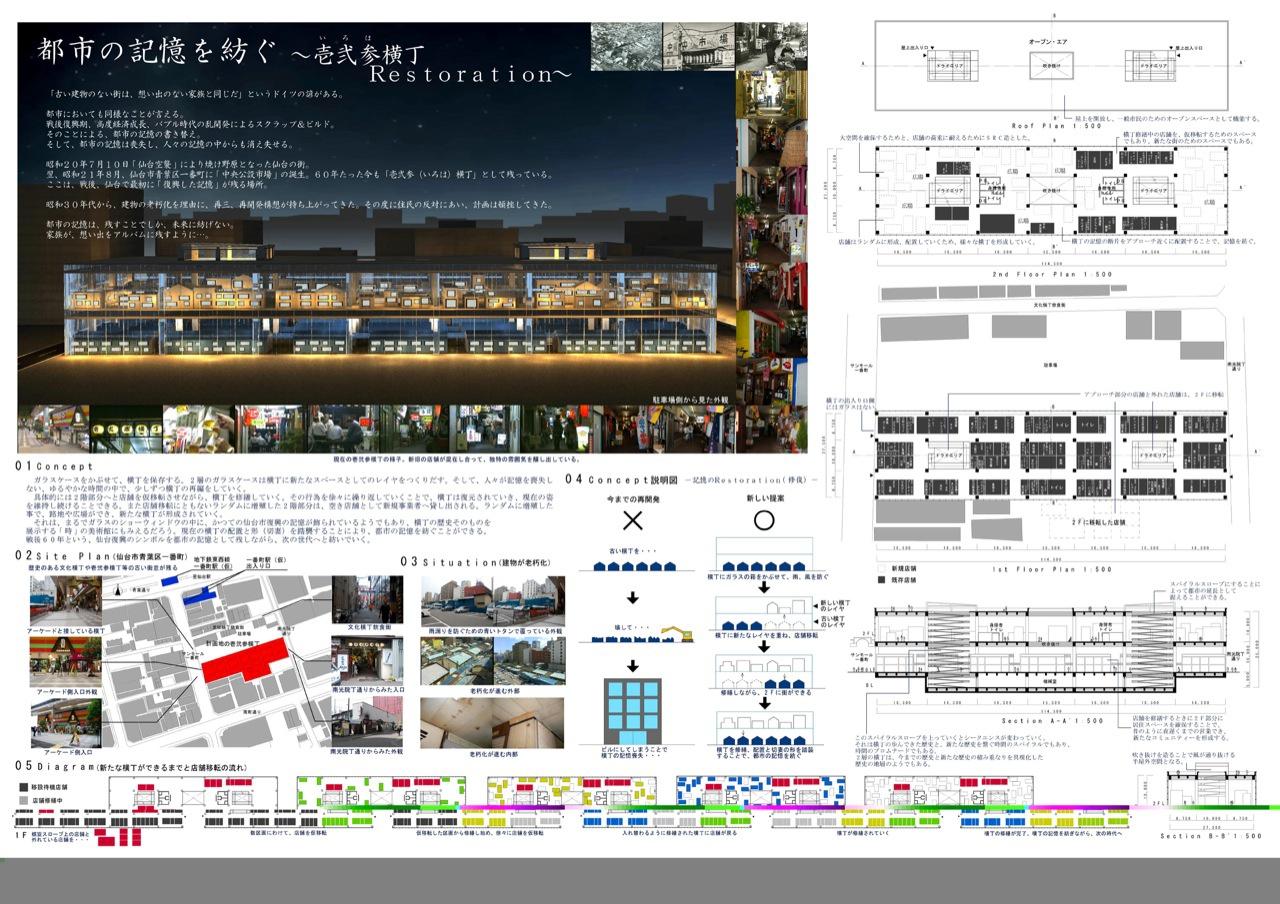 都市の記憶を紡ぐ〜壱弐参横丁Restoration〜