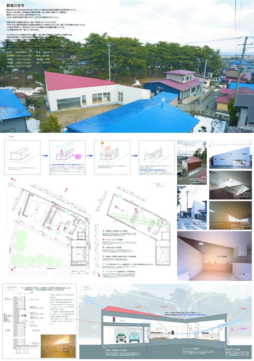 新屋の住宅