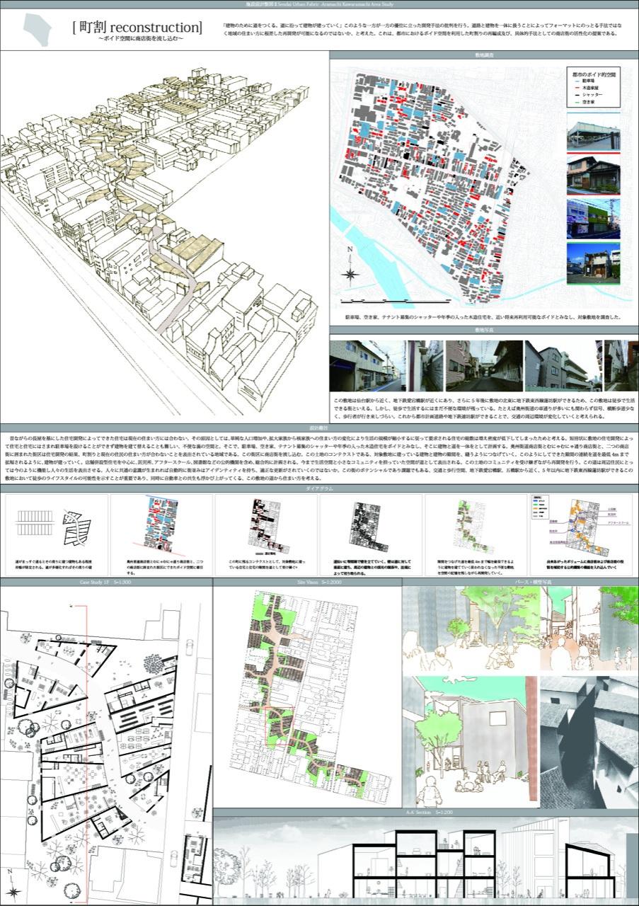 「町割 reconstruction」〜ボイド空間に商店街を流し込む〜
