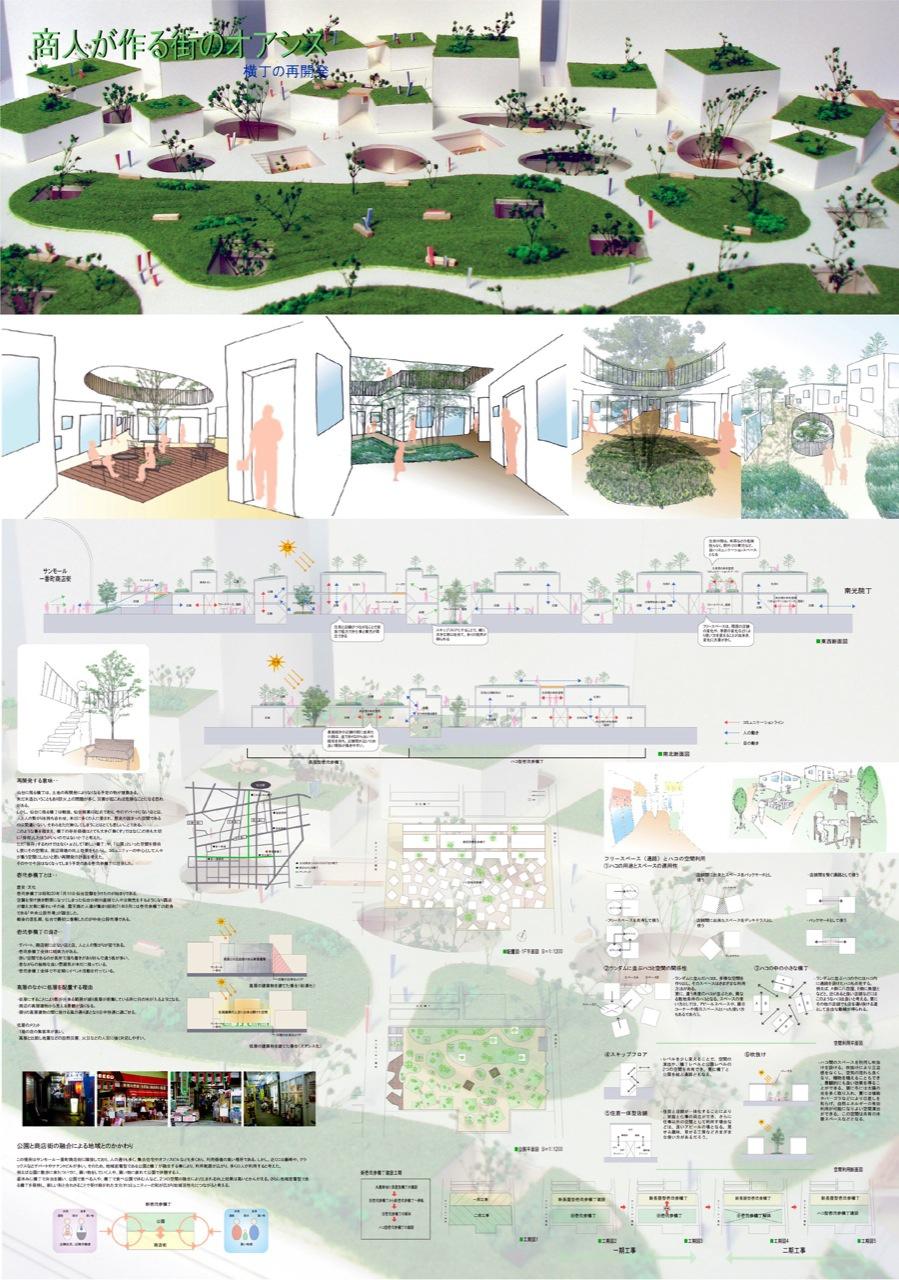 商人が作る街のオアシス ─横丁の再開発─