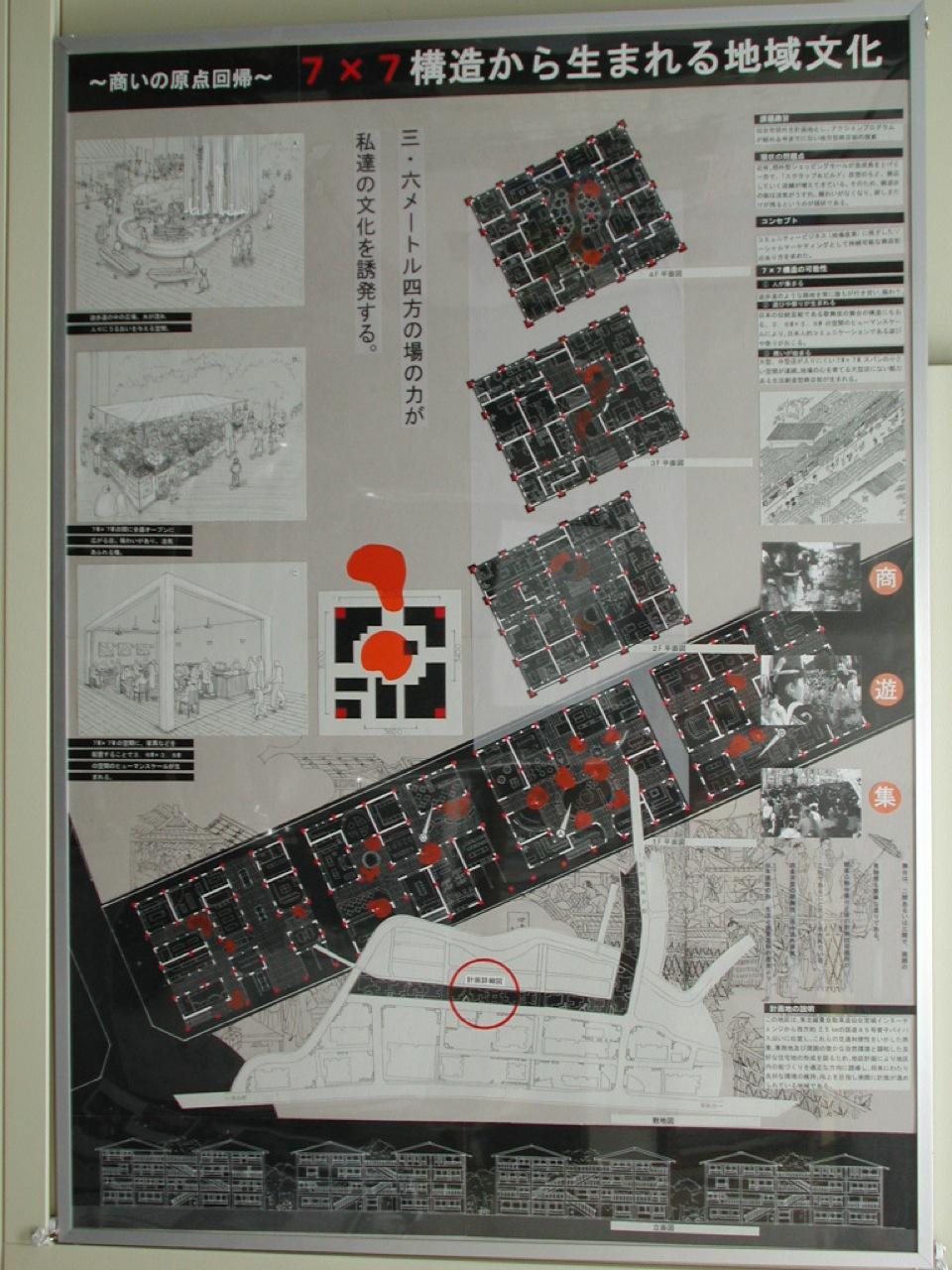 〜商いの原点回帰〜 7×7構造から生まれる地域文化