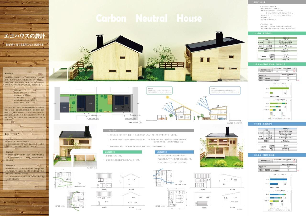 エコハウスの設計