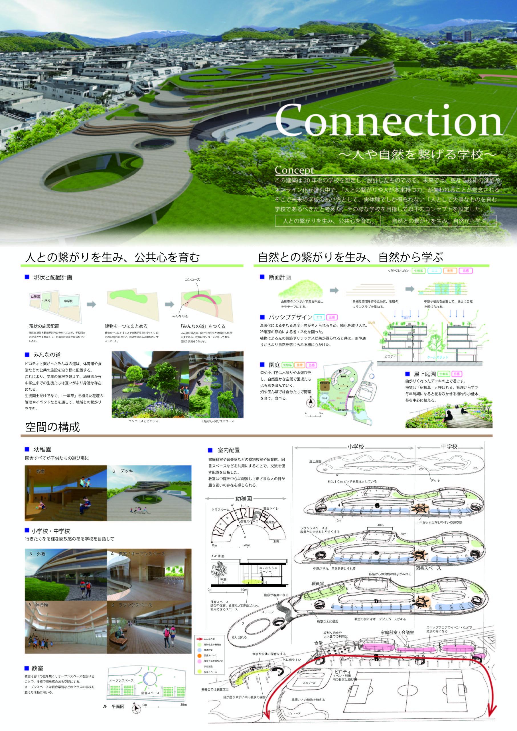 Connection ~人や自然を繋げる学校~